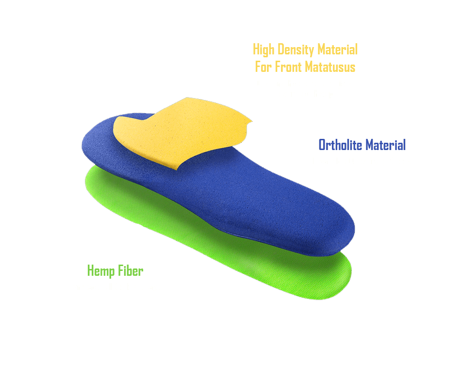 Insole Composition of Smart Shoes